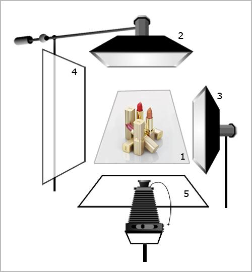 Схема света предметной фотосъемки